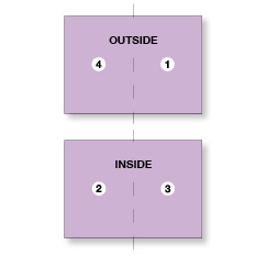 Advanced template for uploading artwork into a 4 page A6 portrait card.